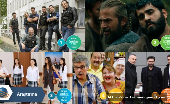 2017 yılının en popüler dizileri belirlendi